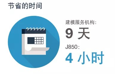 Stratasys J850 对比建模服务机构