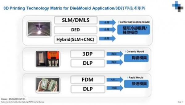 FDM-熔融沉积成型技术