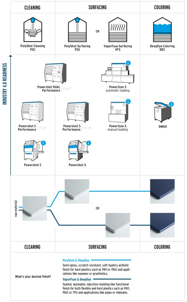 H350打印机